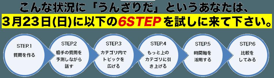 こんな状況に「うんざりだ」というあなたは、3月23日(日)に以下の6STEPを試しに来て下さい。STEP.1「質問を作る」STEP2.「相手の質問を予測しながら話す」STEP.3「カテゴリ内でトピックを広げる」STEP4.「もっと上のカテゴリに引き上げる」STEP.5「時間軸を活用する」STEP.6「比較をしてみる」