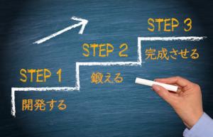 英語脳を作る3ステップ